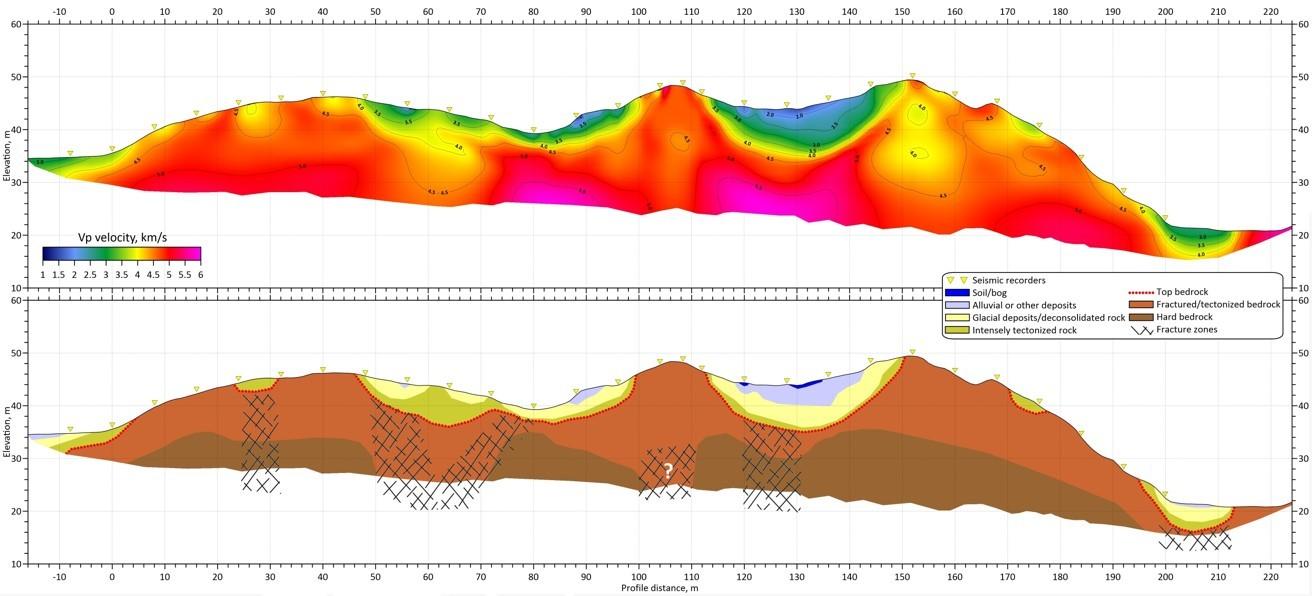 Illustration Seismic